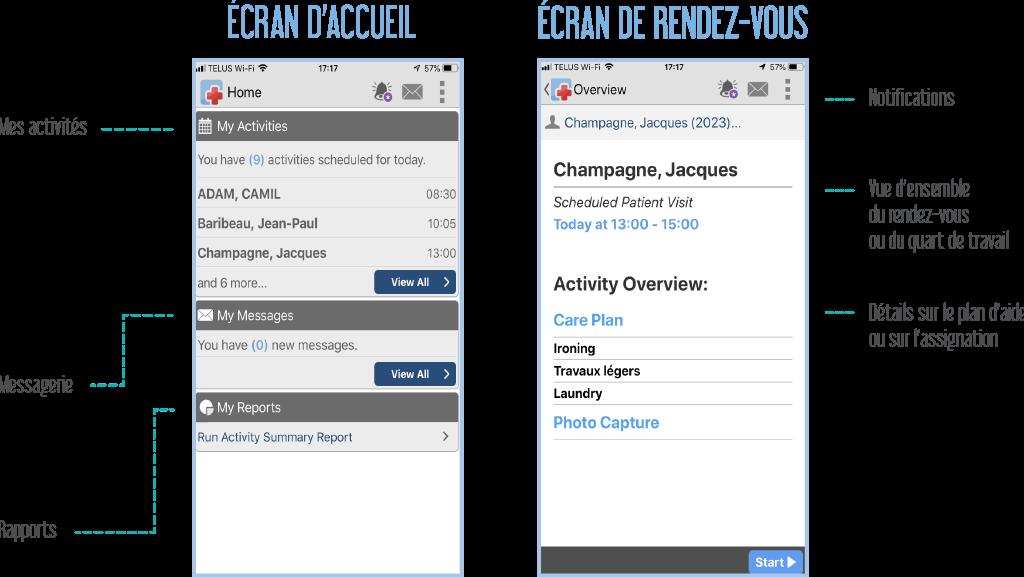 Ecran-Celltrak-FR